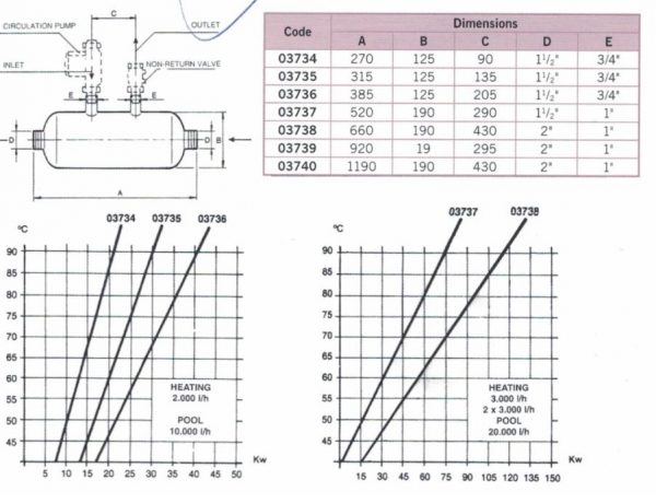 Behncke Heat Exchangers Series QWT 100